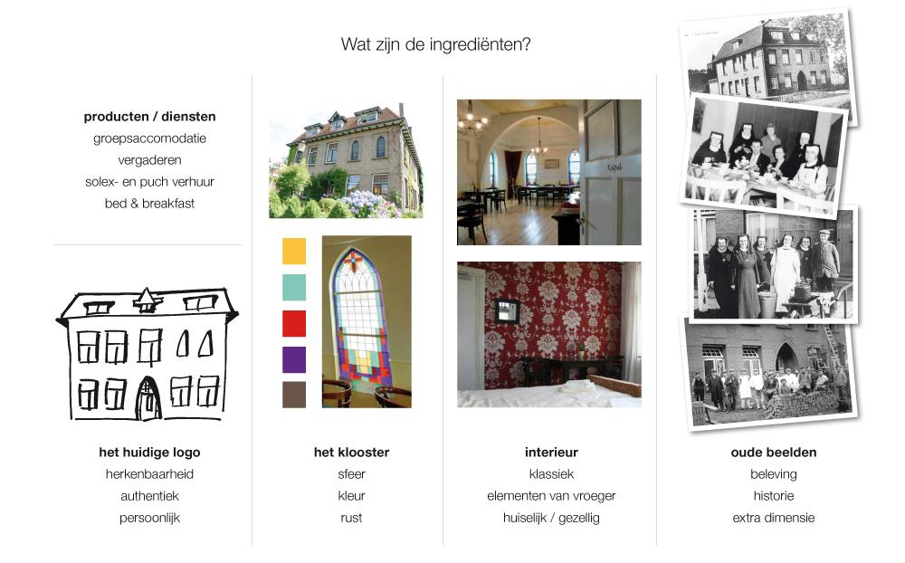 concept-klooster-van-dalfsen