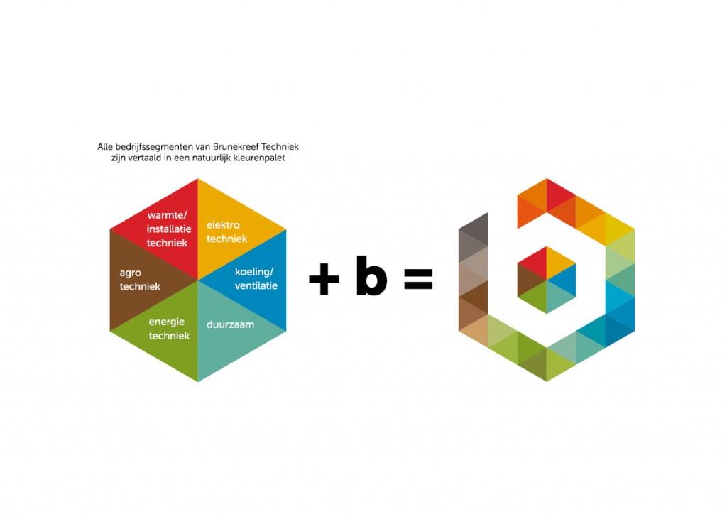 brunekreef-logo-ontwerp-concept